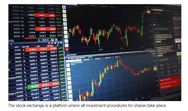 Share Market Basics. How Share Market Works In India