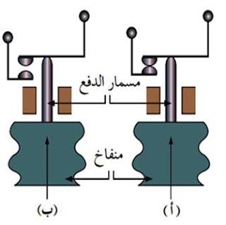 طريقة عمل قاطع الضغط العالي ذو المنفاخ