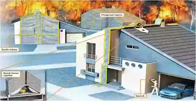 Fire Proof Construction, Fire resisting construction, Fire protection requirements, Fire protection requirements for multi-storeyed buildings,
