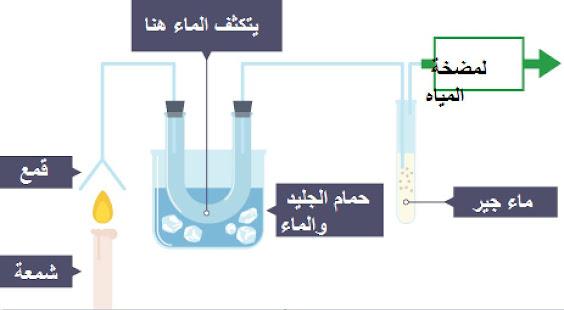كيف يمكن استخدامها في المختبر لفحص الاحتراق