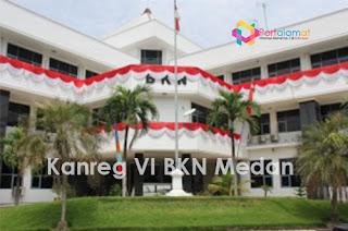 Alamat Kanreg VI BKN Medan