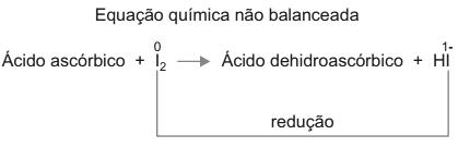 Equação química não balanceada