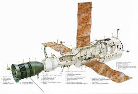 On This Day in Space! April 3, 1973: Soviet Union Launches Salyut 2 Space Station