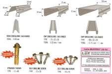 harga baja ringan per batang malang daftar / galvalum lonjor di ...