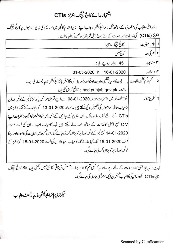 CTI Jobs 2020 - College Teacher Internees