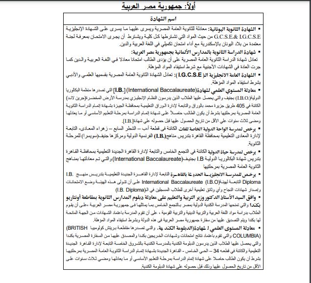 قائمة الشهادات العربية والأجنبية المعادلة بالثانوية العامة المصرية 501
