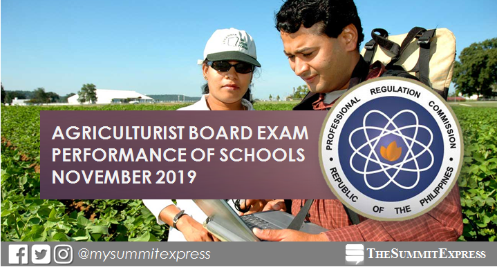 Top performing school, performance of schools November 2019 Agriculturist board exam result