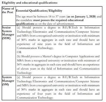 Punjab-IT-Cadre-Recruitment-2020