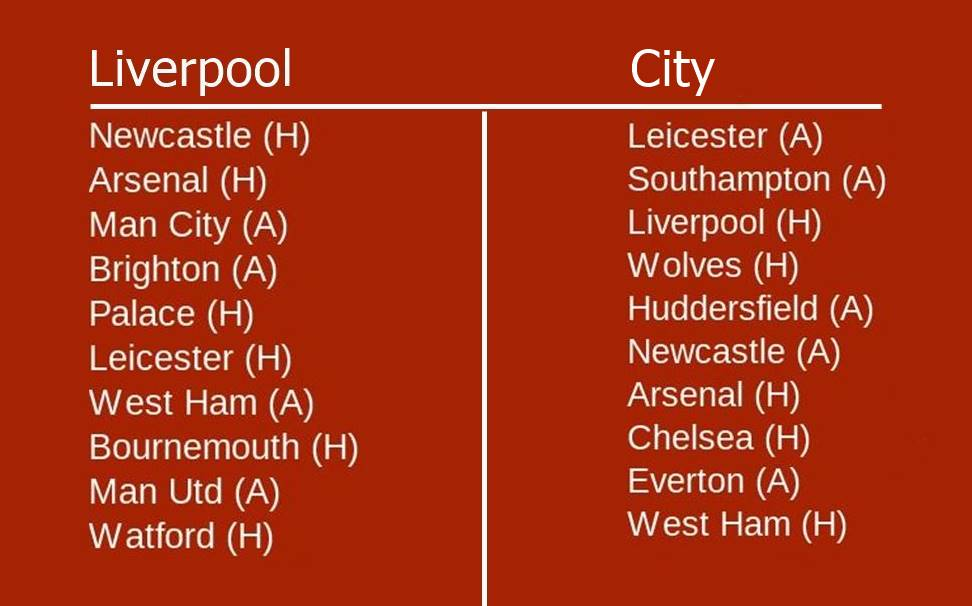 Liverpool-and-City-next-ten-fixtures
