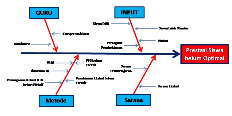 5 7 wiring volvo diagram penta gsplkd