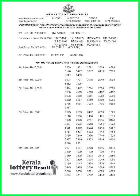 kerala-lottery-result-11-08-2019-pournami-rn-404-