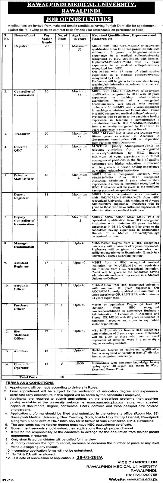 Jobs vacancies In Rawalpindi Medical University 11 January 2019