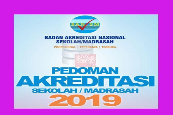 Pedoman Akreditasi Sekolah Madrasah Tahun 2019, Pos Akreditasi Sekolah Madrasah Tahun 2019