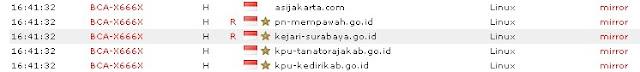 Situs KPU Kabupaten Kediri Di Retas Hacker ,Dan 4 Situs Pemerintah Lainnya