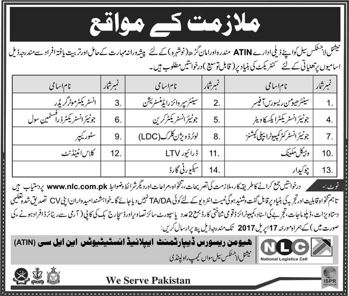 National Logistic Cell Jobs In Nowshera