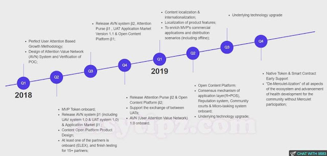 Merculet's Roadmap