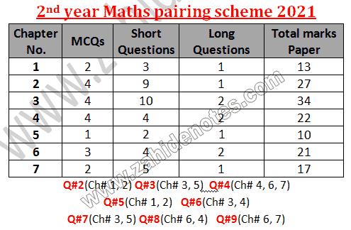 2nd year math pairing scheme 2021