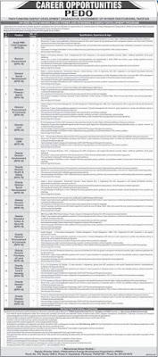 https://www.jobspk.xyz/2020/01/Pakhtunkhwa-Energy-Development-Organization-Jobs-2020-Application-Form-Download-Online.html