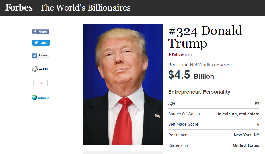 donald trump worth forbes whitworth