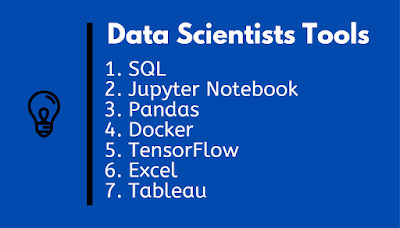 10 Tools Data Scientists and Machine Learning Developer Should Learn in 2021