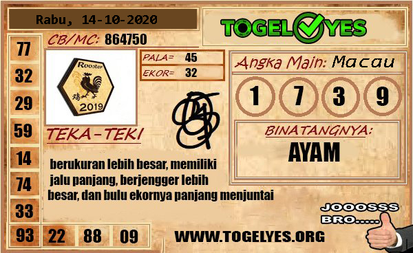 Prediksi Togel Yes Toto Macau Rabu 14 Oktober 2020
