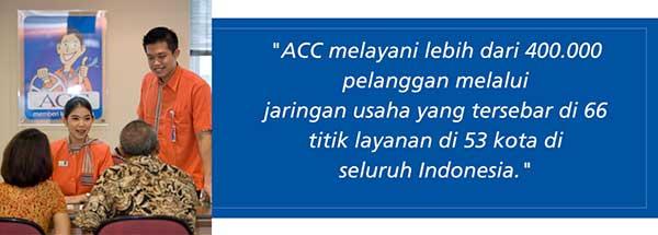 Cara komplain ke CS Astra Credit Companies