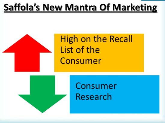 Saffola's New Distribution Marketing Mantra Image