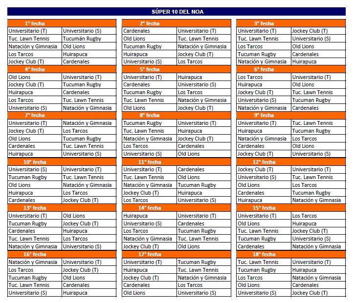 Fixture del Super 10 del Regional del NOA 2020