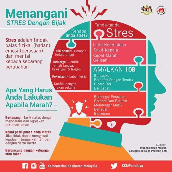 Menangani Stres