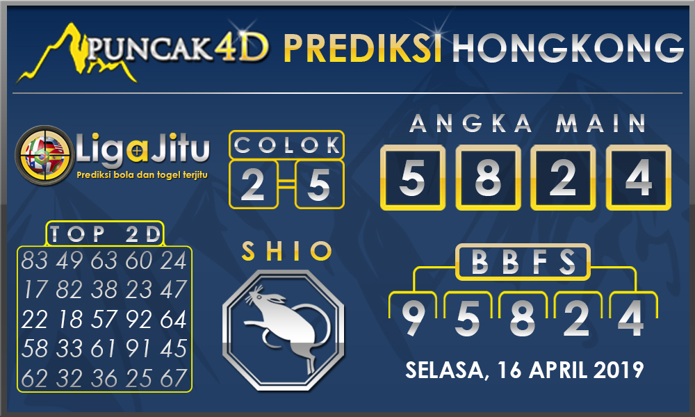 PREDIKSI TOGEL HONGKONG PUNCAK4D 16 APRIL 2019