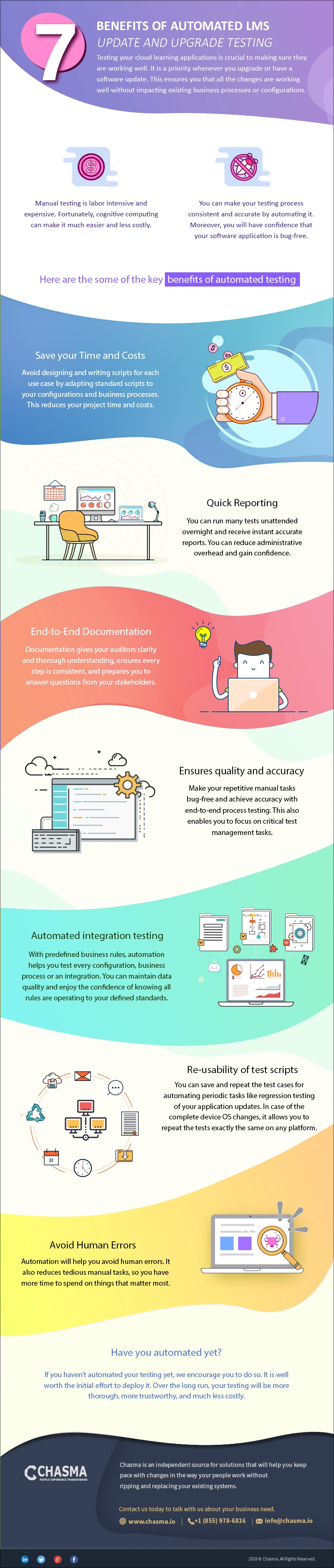 7 Benefits of Automated LMS Update and Upgrade Testing #infographic