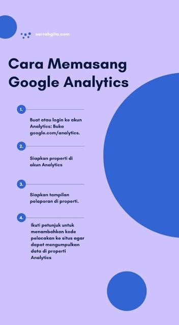 cara pasang google analytics
