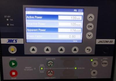 Автоматическое распределение нагрузки между параллельно работающими генераторами