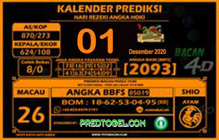 Kalender Prediksi Bacan4D Macau Selasa 01 Desember 2020