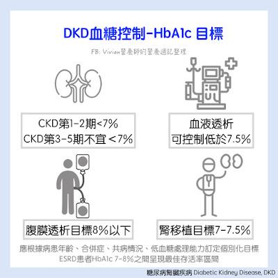 2019台灣糖尿病腎臟疾病臨床照護指引【報告用圖】