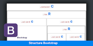 Qu'est ce que Bootstrap? WEBGRAM, meilleure entreprise / société / agence  informatique basée à Dakar-Sénégal, leader en Afrique, ingénierie logicielle, développement de logiciels, systèmes informatiques, systèmes d'informations, développement d'applications web et mobiles
