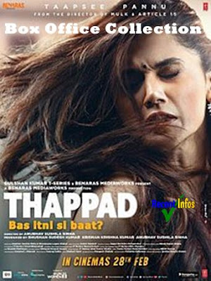 Thappad Bollywood Movie Box Office Collection