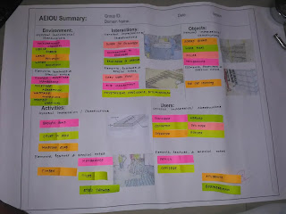 Design Engineering AEIOU Canvas Sheet - Related to Concrete project