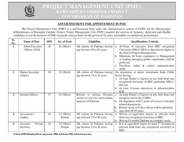 Kartarpur Corridor Jobs 2021   Govt of Pakistan Jobs 2021