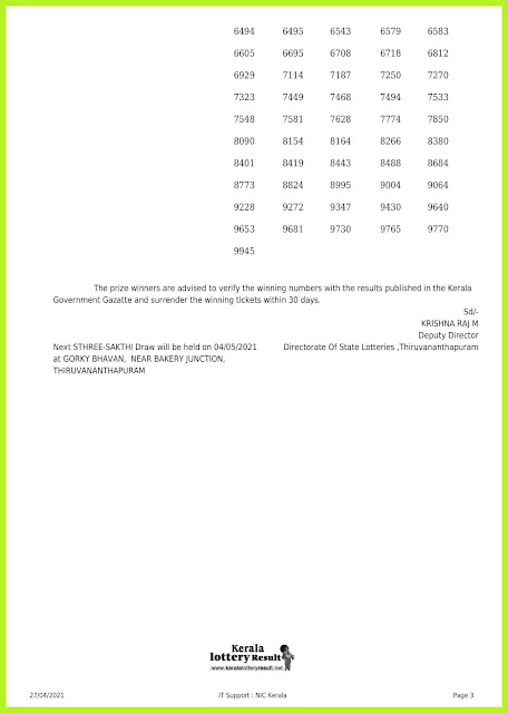 Off. Kerala Lottery Result 27.4.2021 Out, Sthree sakthi  SS 258 Lottery Result