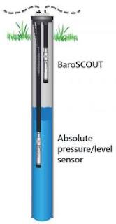 Installation Seametrics BaroSCOUT