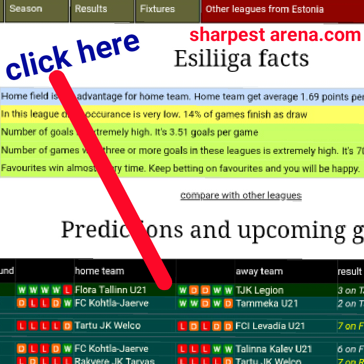 Soccervista sure wins in betting sports betting totals explained sum