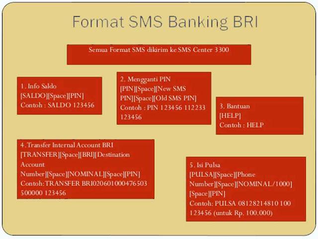 Cara Transfer Melalui SMS Banking BRI