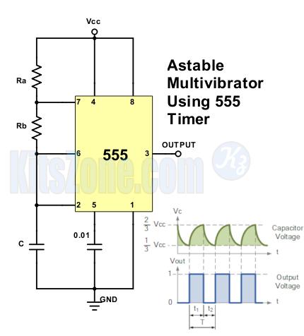 Astable Multivibrator Using IC 555 Tmer Circuit Diagram ...