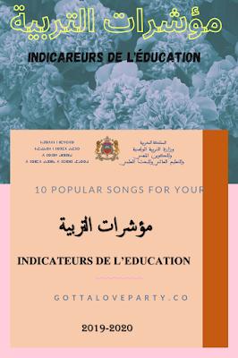 INDICATEURS DE L'EDUCATION 2019-2020  مؤشرات التربية