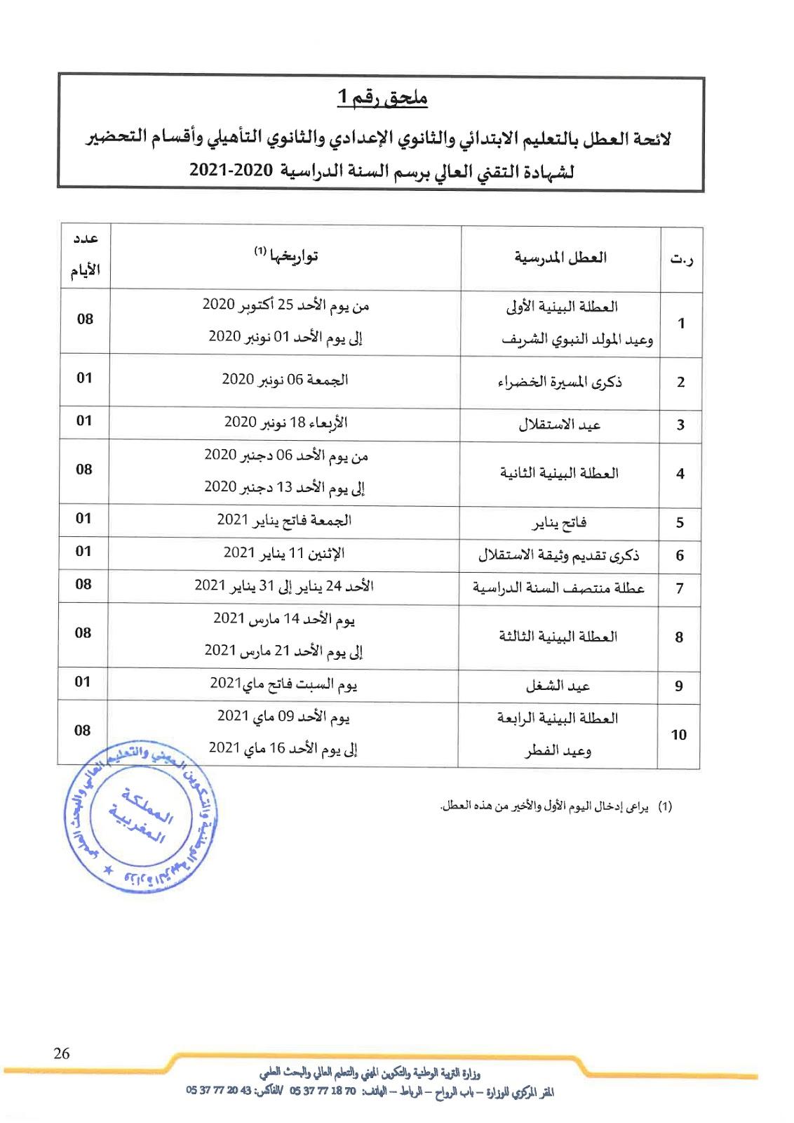 Mokarar 2020 2021 page 0027