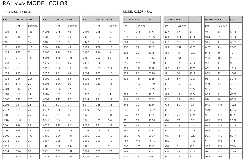 Tamiya To Vallejo Paint Conversion Chart Homeschoolingforfree