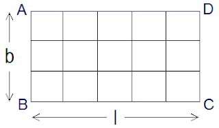 Area of the rectangle ABCD = Total number of square boxes within rectangle