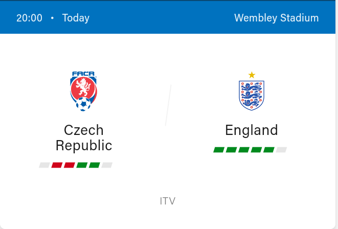 Czech Republic vs England Preview and Predictions 2021