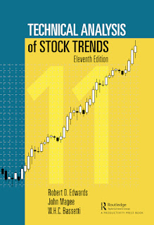 Technical Analysis of Stock Trends (1948) by Robert D. Edwards, John Magee, W.H.C. Bassetti